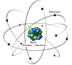 Què és la ressonància magnètica?